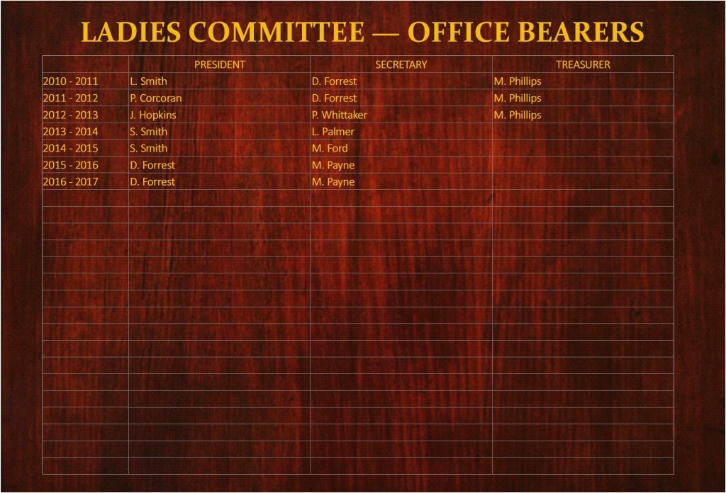 Ladies Committee Office Bearers (pg2)