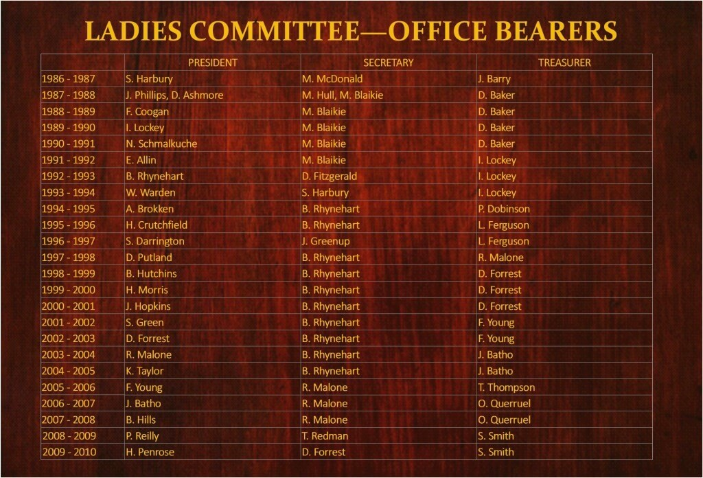 Ladies Committee Office Bearers