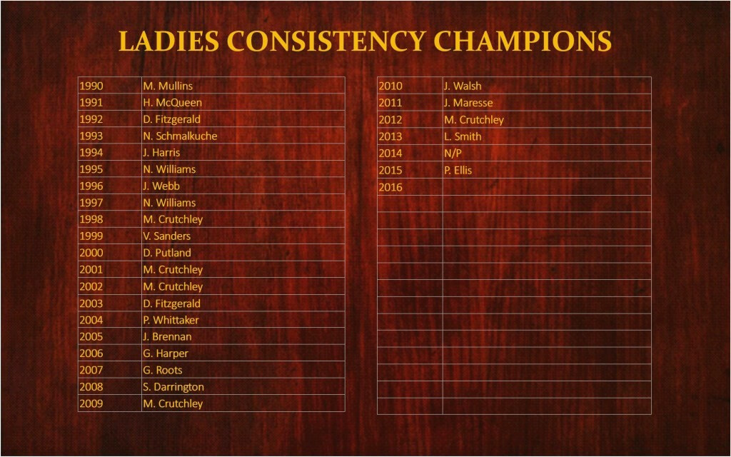 Ladies Consistency Champions