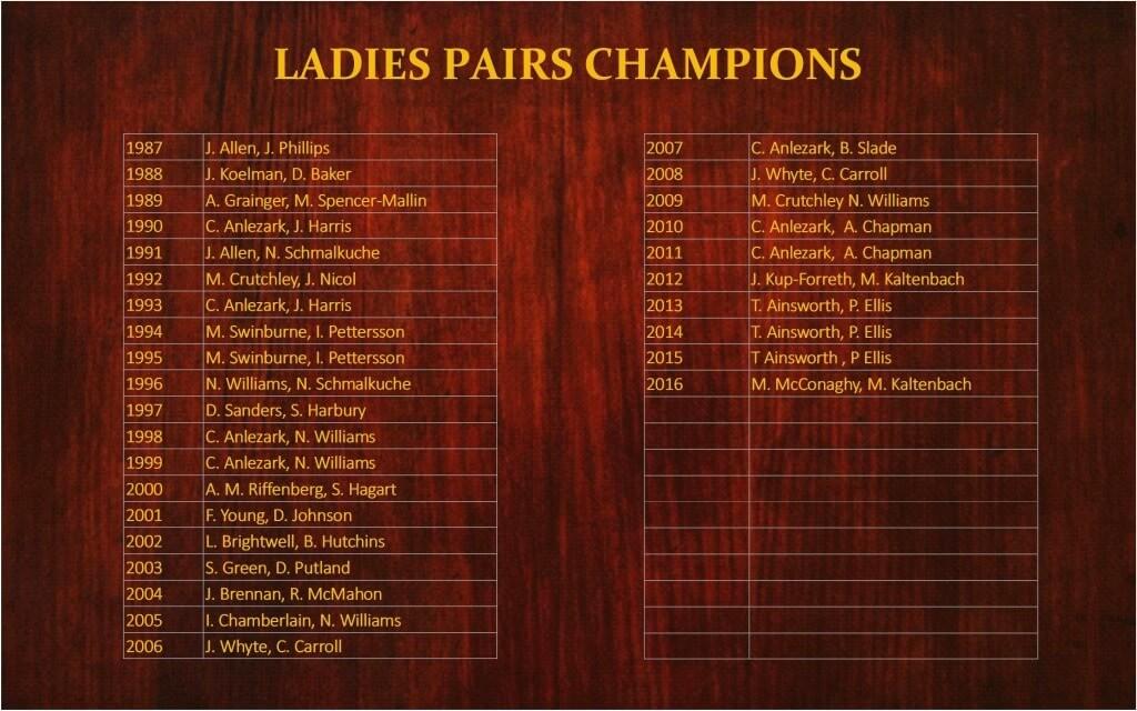 Ladies Pairs Champions