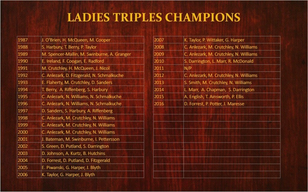 Ladies Triples Champions