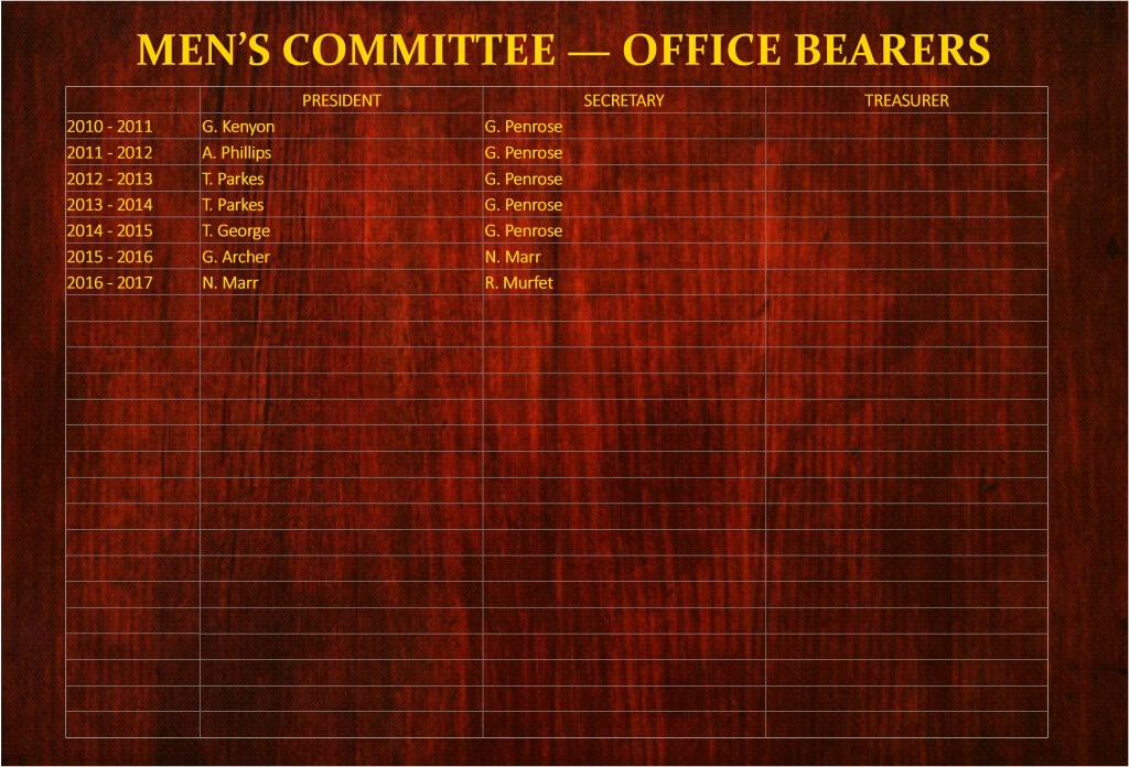 Men's Committee Office Bearers (pg2)