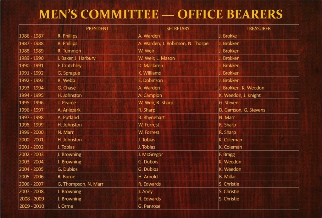 Men's Committee Office Bearers