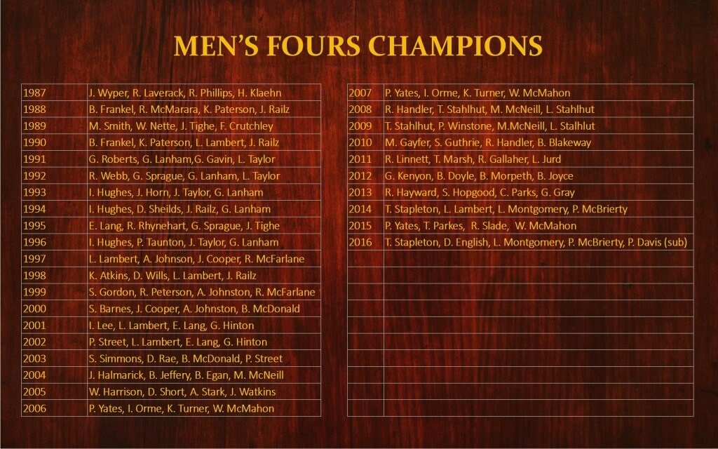 Men's Fours Champions