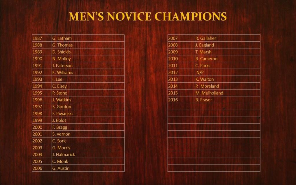 Men's Novice Champions
