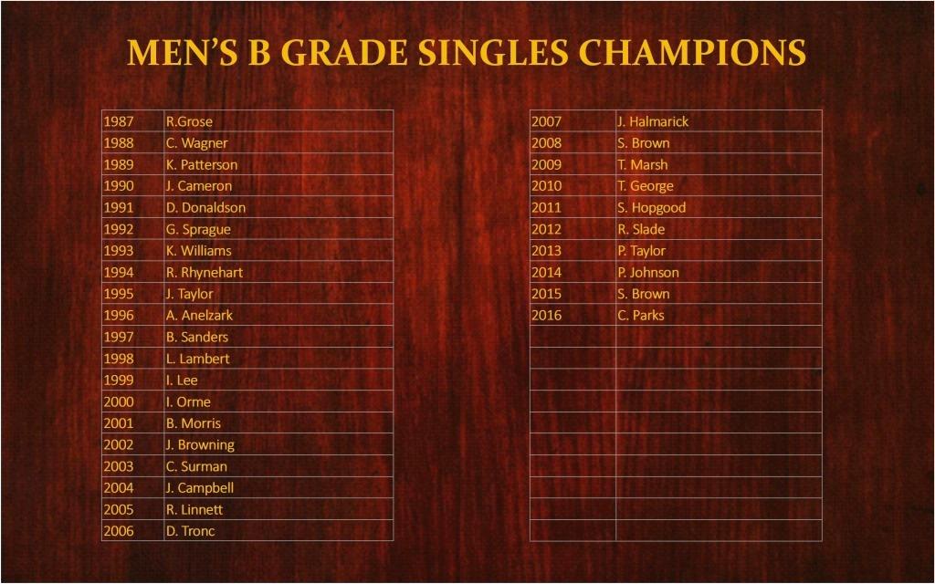 Men's B Grade Singles Champions