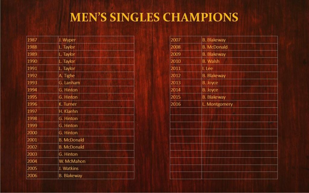 Men's Singles Champions