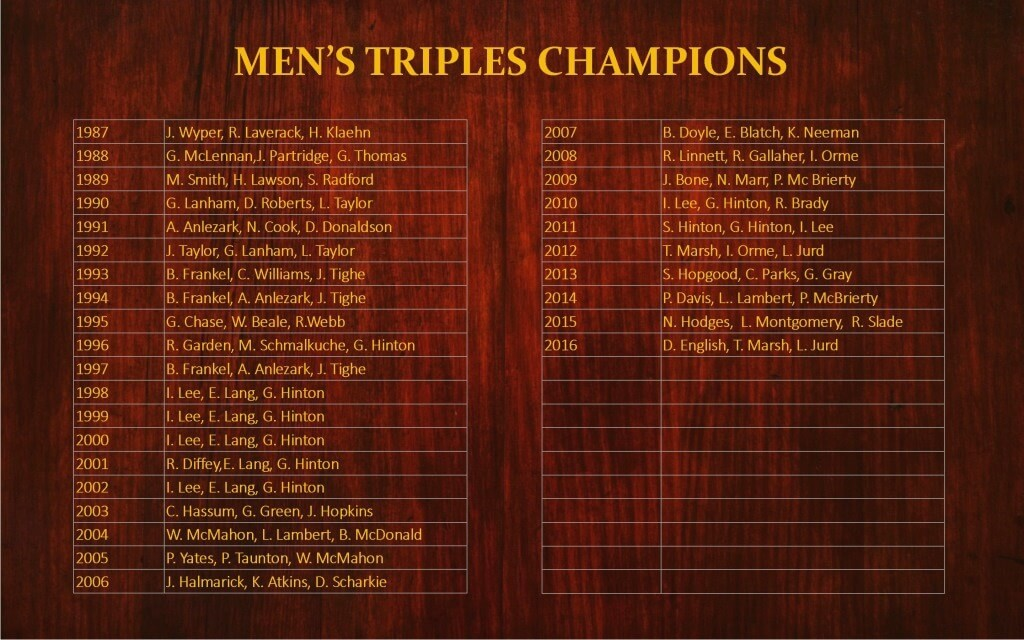 Men's Triples Champions