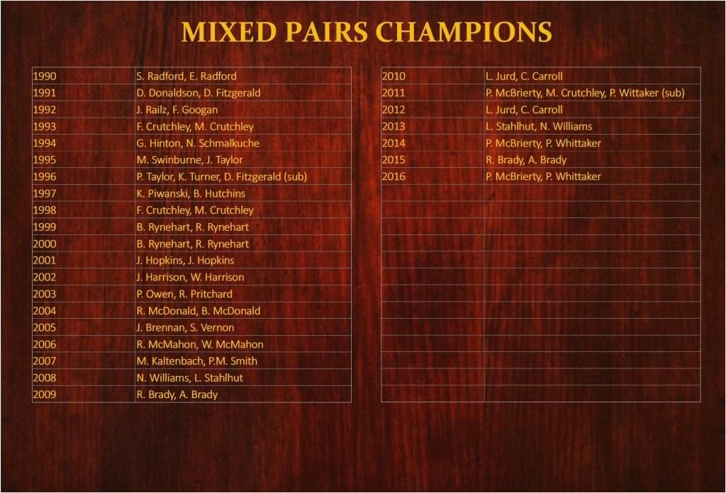 Mixed Pairs Champions